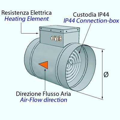 Element ip44